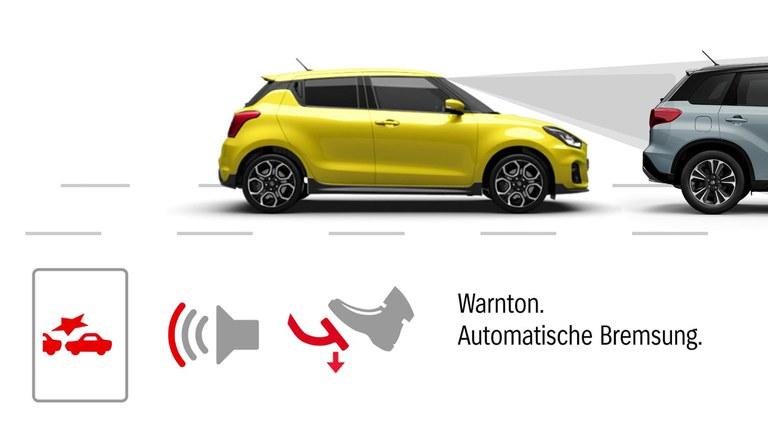 Dual-Sensor gestützte aktive Bremsunterstützung (DSBS)